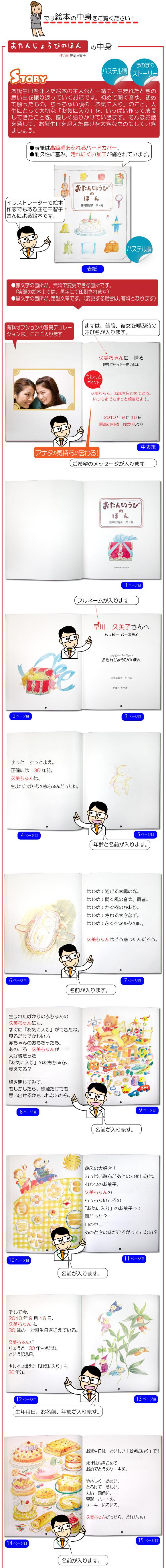女友達への誕生日プレゼント向けオーダーメイド絵本の全頁