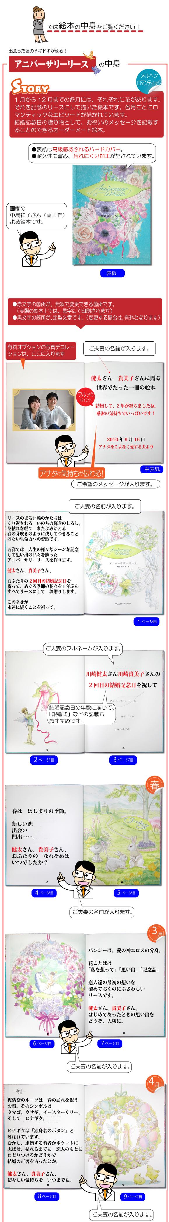 妻への結婚記念日のプレゼントにオリジナル絵本をサプライズで!