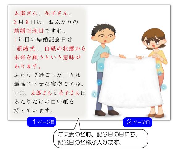 1ページ目の文章例:おふたりの結婚記念日ですね。1年目の結婚記念日は「紙婚式」