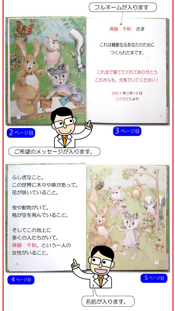 2ページ:サンプル