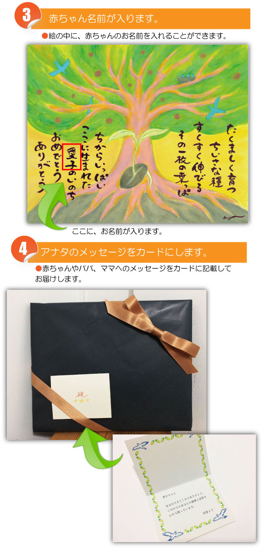 出産 前祝いのプレゼントの絵画アート「成長の樹」にはオリジナル文章が入ります。!