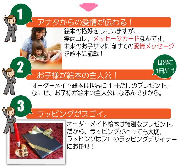 女の子の桃の節句、初節句のプレゼントのオーダーメイド絵本をご購入されたお客様の声1